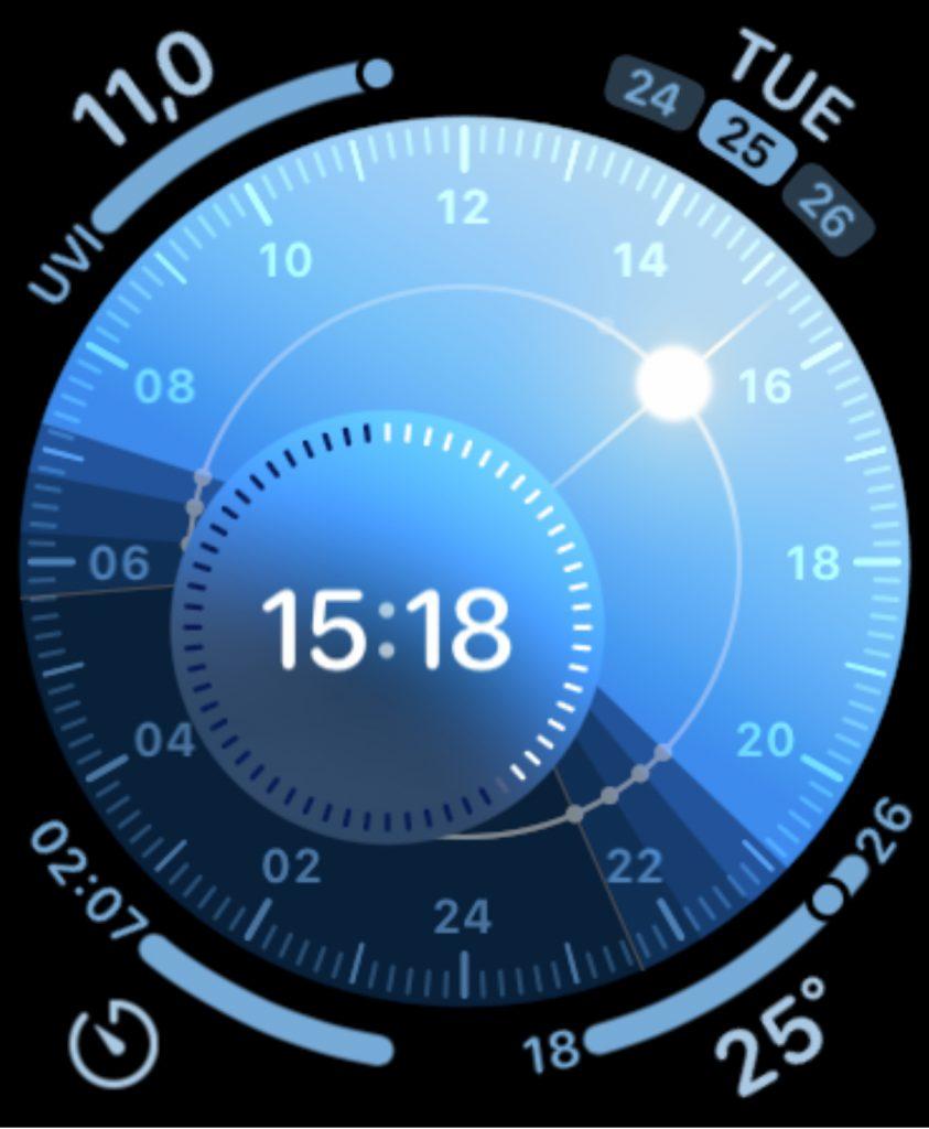 UVI 11 at 3:20 pm